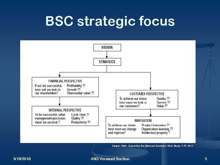 BSC strategic focus Sanger, Mark, Supporting the Balanced Scorecard. Work Study, V 47, No