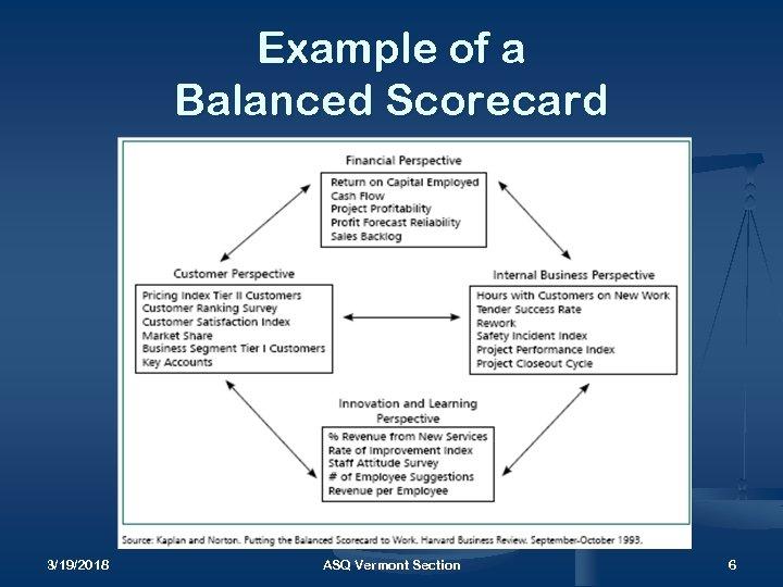 Example of a Balanced Scorecard 3/19/2018 ASQ Vermont Section 6