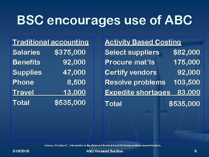 BSC encourages use of ABC Traditional accounting Salaries $375, 000 Benefits 92, 000 Supplies