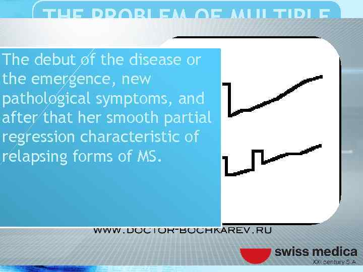 THE PROBLEM OF MULTIPLE SCLEROSIS The debut of the disease or the emergence, new