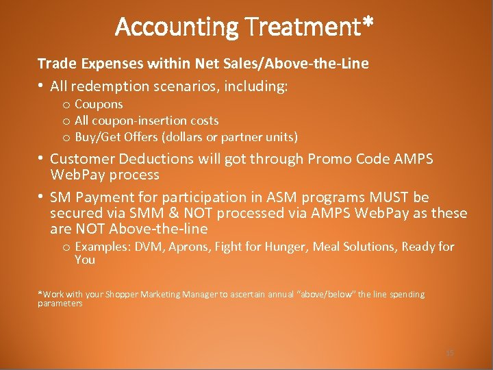 Accounting Treatment* Trade Expenses within Net Sales/Above-the-Line • All redemption scenarios, including: o Coupons
