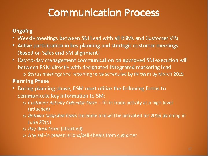 Communication Process Ongoing • Weekly meetings between SM Lead with all RSMs and Customer