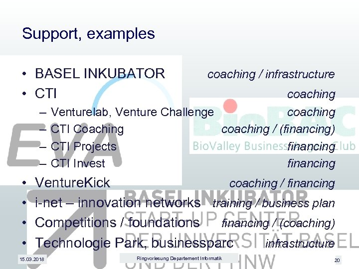 Support, examples • BASEL INKUBATOR • CTI – – • • coaching / infrastructure