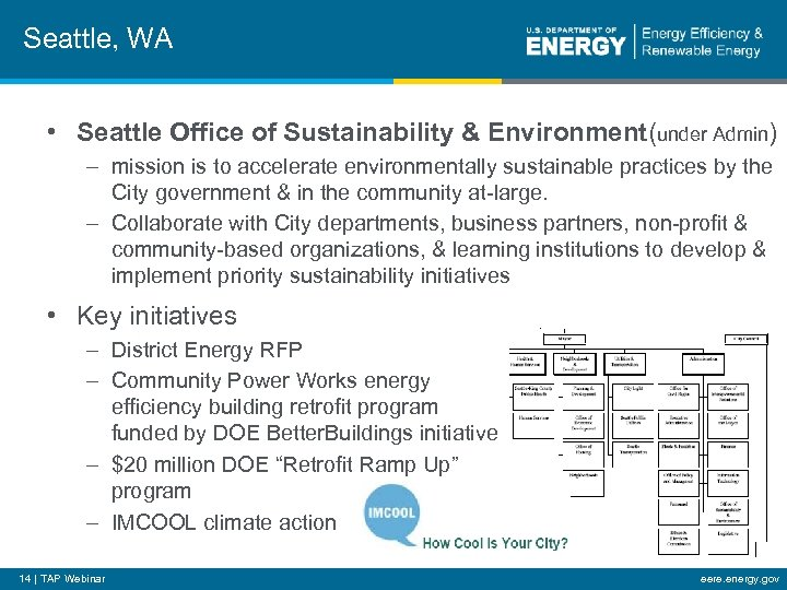 Seattle, WA • Seattle Office of Sustainability & Environment(under Admin) – mission is to