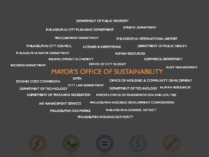 DEPARTMENT OF PUBLIC PROPERTY PHILADELPHIA CITY PLANNING DEPARTMENT PROCUREMENT DEPARTMENT PHILADELPHIA CITY COUNCIL STREETS