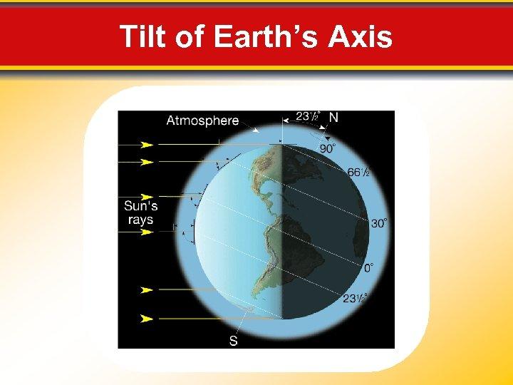 Tilt of Earth's Axis