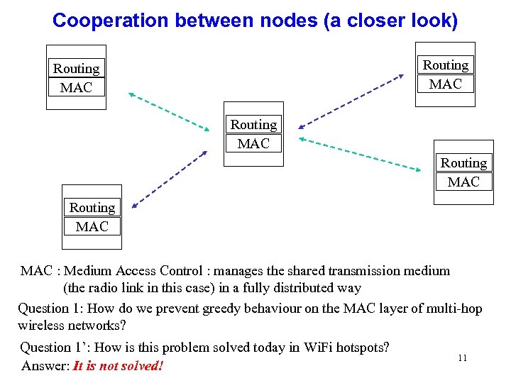 Cooperation between nodes (a closer look) Routing MAC Routing MAC : Medium Access Control
