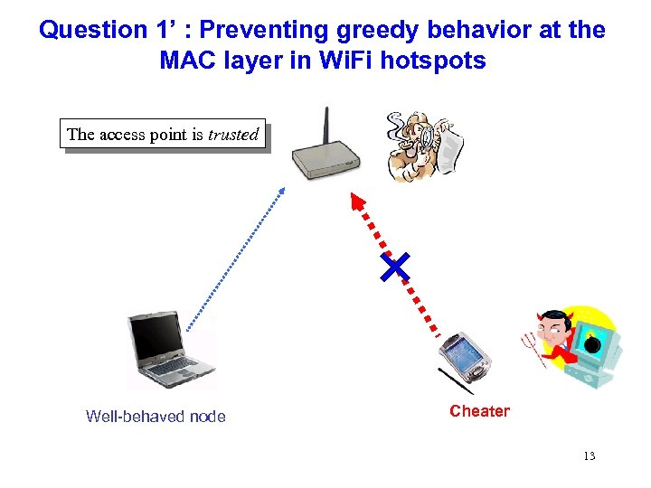 Question 1' : Preventing greedy behavior at the MAC layer in Wi. Fi hotspots