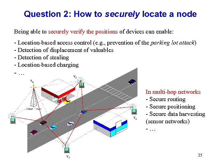Question 2: How to securely locate a node Being able to securely verify the