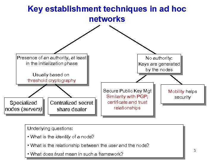 Key establishment techniques in ad hoc networks Presence of an authority, at least in
