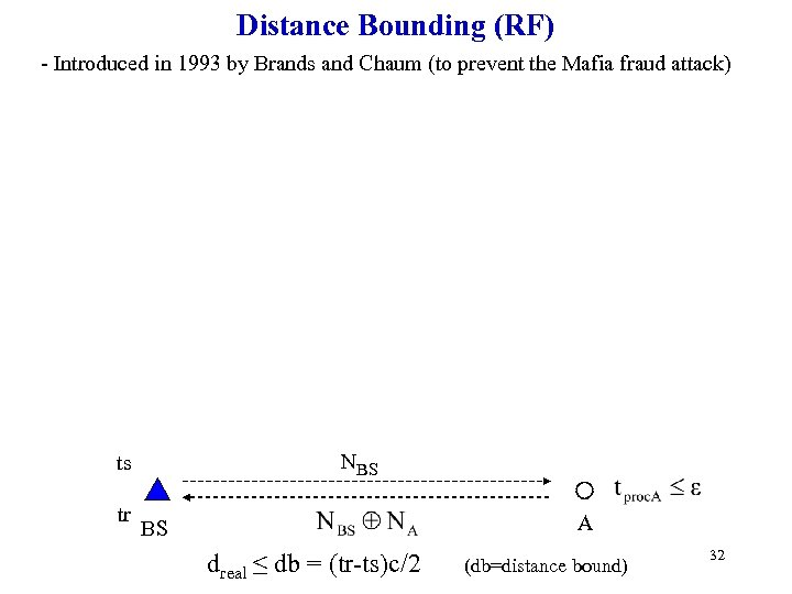 Distance Bounding (RF) - Introduced in 1993 by Brands and Chaum (to prevent the