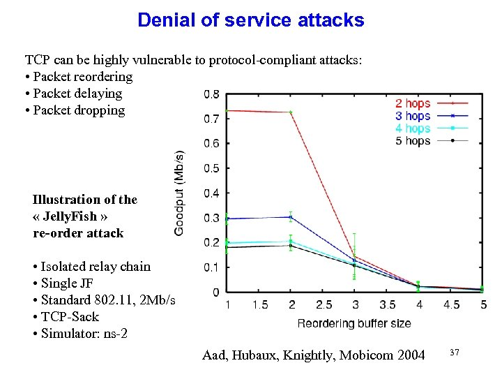 Denial of service attacks TCP can be highly vulnerable to protocol-compliant attacks: • Packet