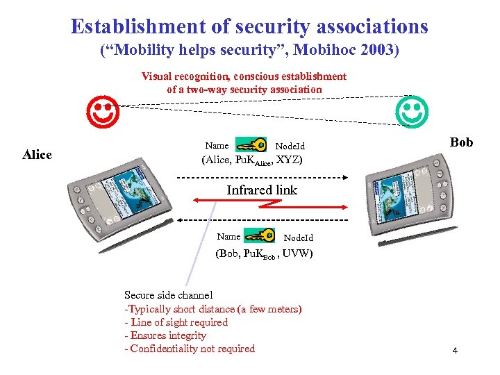 "Establishment of security associations (""Mobility helps security"", Mobihoc 2003) Alice Visual recognition, conscious establishment"
