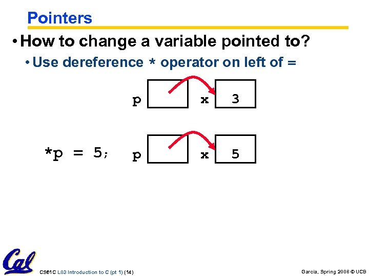 Pointers • How to change a variable pointed to? • Use dereference * operator