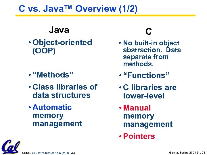 C vs. Java™ Overview (1/2) Java C • Object-oriented (OOP) • No built-in object