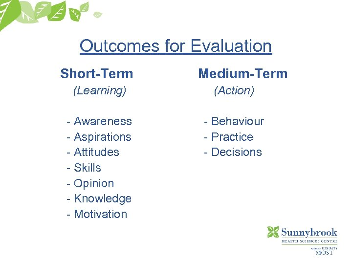 Outcomes for Evaluation Short-Term Medium-Term (Learning) (Action) - Awareness - Aspirations - Attitudes -
