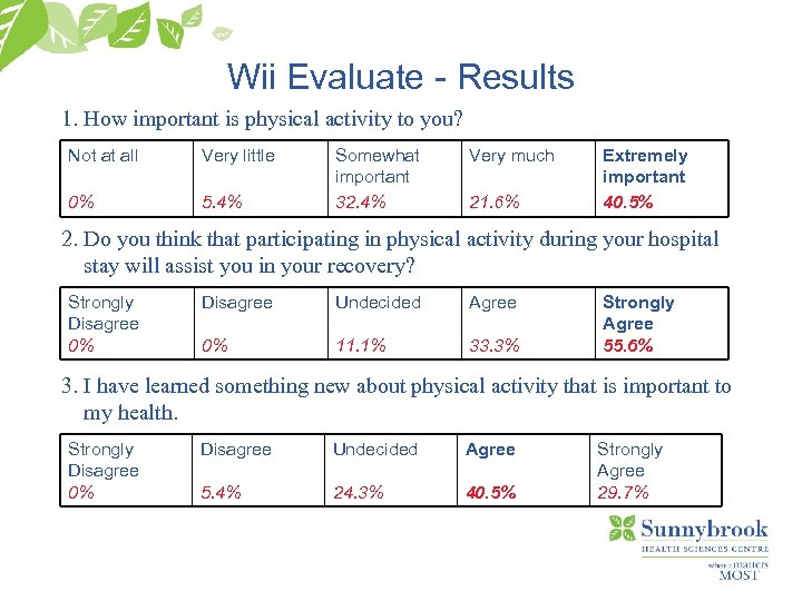 Wii Evaluate - Results 1. How important is physical activity to you? Not at