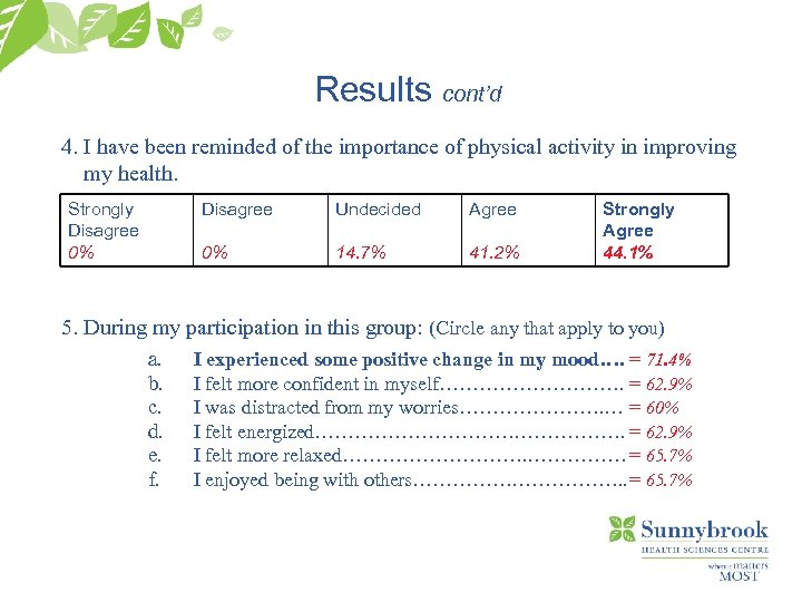 Results cont'd 4. I have been reminded of the importance of physical activity in
