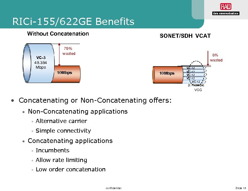 RICi-155/622 GE Benefits Without Concatenation VC-3 48. 384 Mbps SONET/SDH VCAT 79% wasted 8%