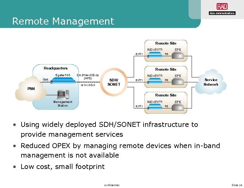 Remote Management Remote Site RICi-E 1/T 1 Headquarters Egate-100 Gb. E CPE FE Remote