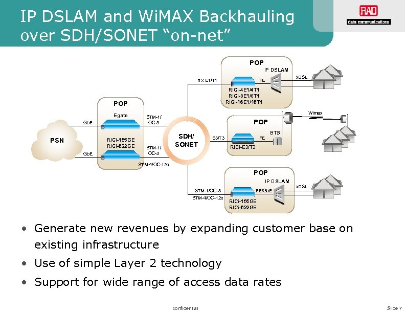"""IP DSLAM and Wi. MAX Backhauling over SDH/SONET """"on-net"""" POP IP DSLAM RICi-4 E"""