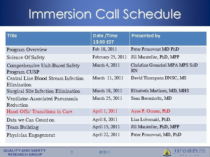 Immersion Call Schedule Title Date /Time 13: 00 EST Presented by Program Overview Feb