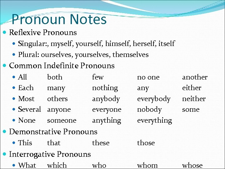 Pronoun Notes Reflexive Pronouns Singular: , myself, yourself, himself, herself, itself Plural: ourselves, yourselves,