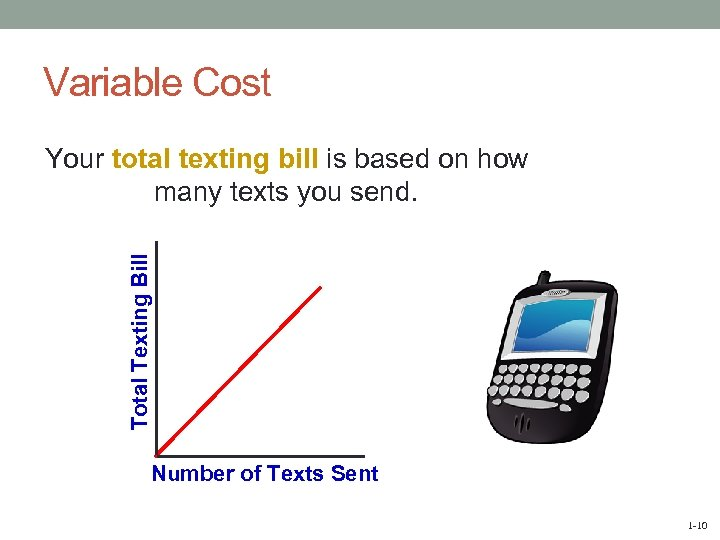 Variable Cost Total Texting Bill Your total texting bill is based on how many