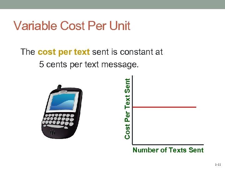 Variable Cost Per Unit Cost Per Text Sent The cost per text sent is