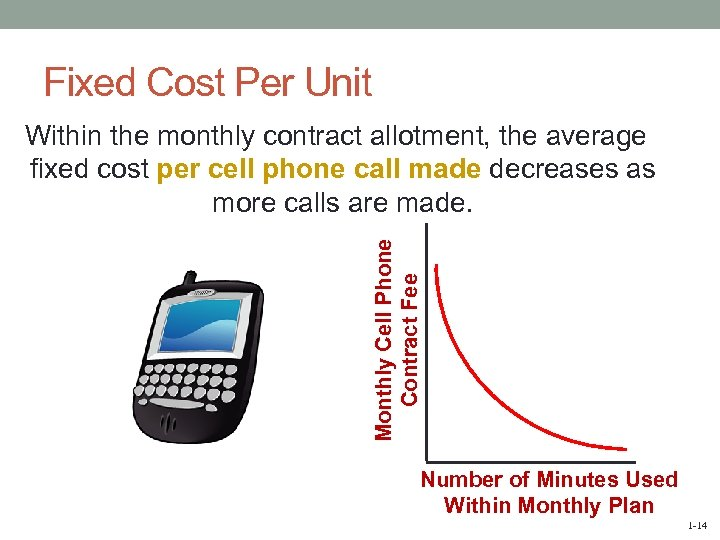 Fixed Cost Per Unit Monthly Cell Phone Contract Fee Within the monthly contract allotment,