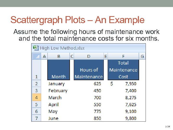 Scattergraph Plots – An Example Assume the following hours of maintenance work and the