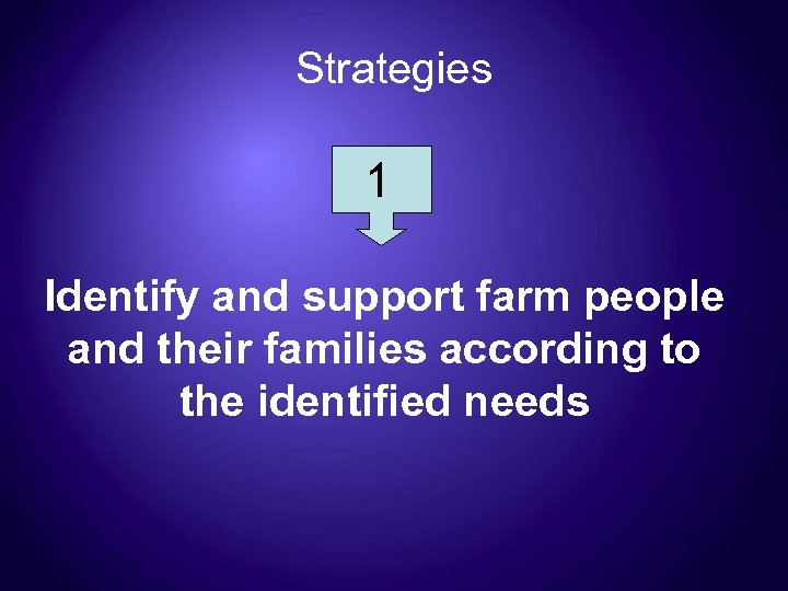 Strategies 1 Identify and support farm people and their families according to the identified