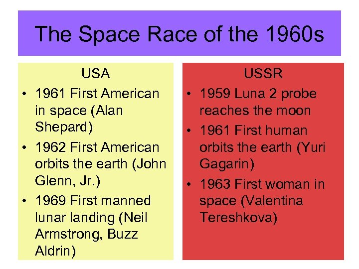 The Space Race of the 1960 s USA • 1961 First American in space