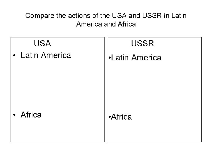 Compare the actions of the USA and USSR in Latin America and Africa USA