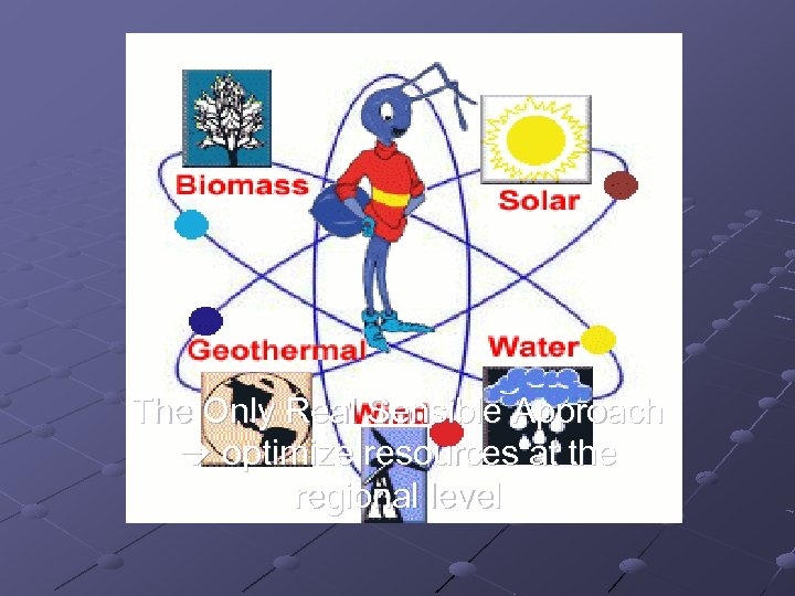 Renewable Energy Integration The Only Real Sensible Approach optimize resources at the regional level