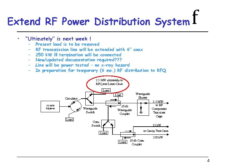 """Extend RF Power Distribution System • f """"Ultimately"""" is next week ! – –"""