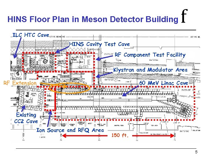 HINS Floor Plan in Meson Detector Building f ILC HTC Cave HINS Cavity Test