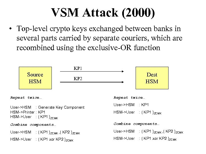 VSM Attack (2000) • Top-level crypto keys exchanged between banks in several parts carried