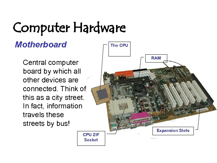 Computer Hardware Motherboard The CPU Central computer board by which all other devices are