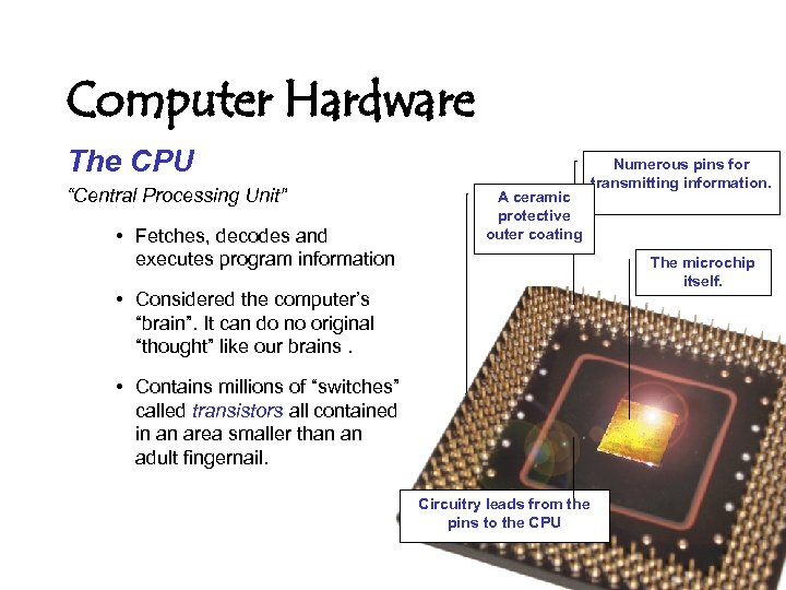 """Computer Hardware The CPU """"Central Processing Unit"""" • Fetches, decodes and executes program information"""