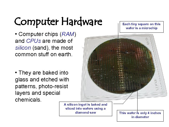 Computer Hardware Each tiny square on this wafer is a microchip • Computer chips