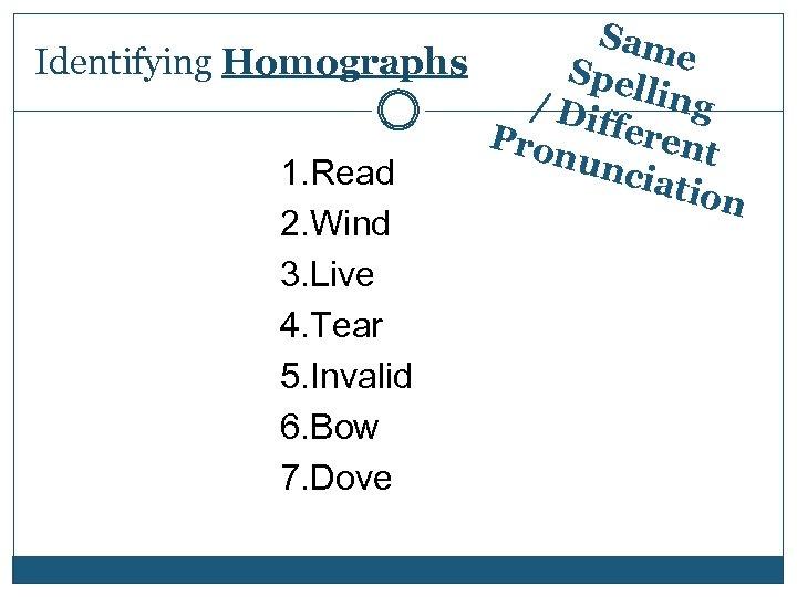 Sam Identifying Homographs Spe e / Di lling Pron fferent unc 1. Read iatio