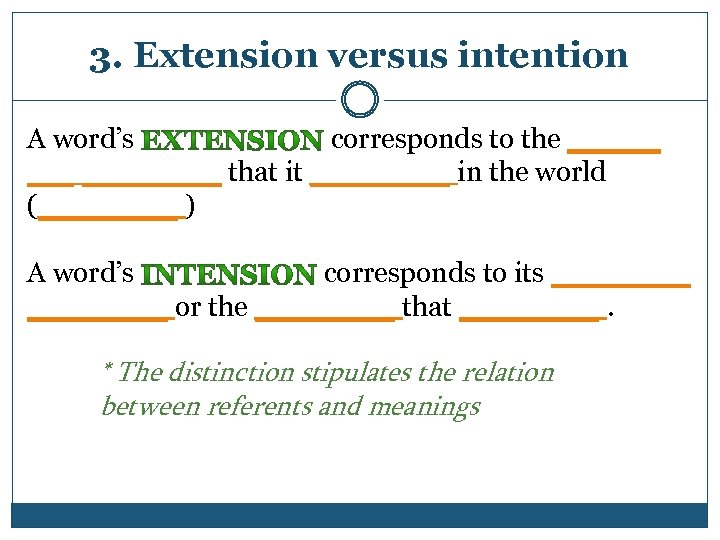 3. Extension versus intention A word's corresponds to the ______ that it _____ in