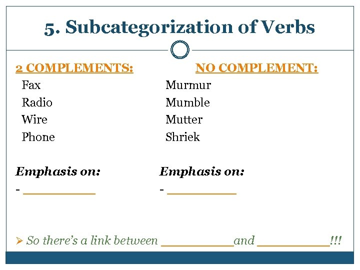 5. Subcategorization of Verbs 2 COMPLEMENTS: Fax Radio Wire Phone NO COMPLEMENT: Murmur Mumble