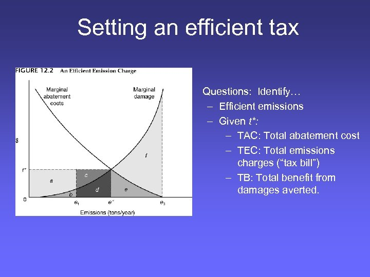 Setting an efficient tax • Questions: Identify… – Efficient emissions – Given t*: –