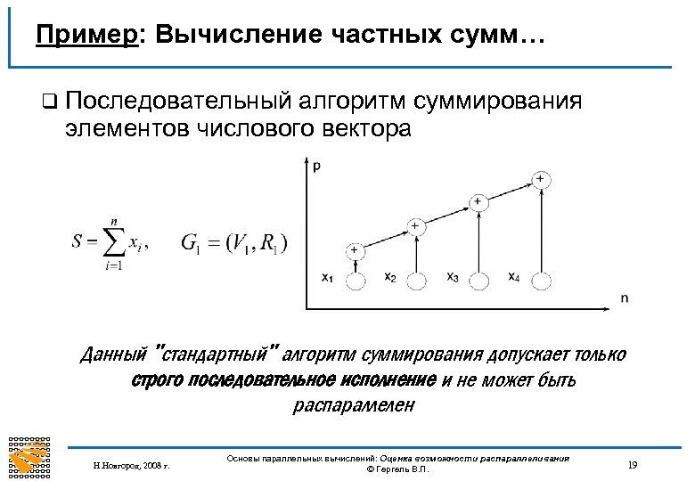 Пример: Вычисление частных сумм… q Последовательный алгоритм суммирования элементов числового вектора Данный