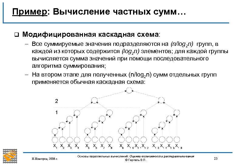 Пример: Вычисление частных сумм… q Модифицированная каскадная схема: – Все суммируемые значения подразделяются на