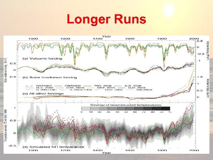 Longer Runs