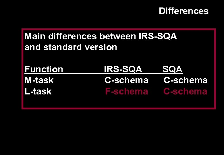Differences Main differences between IRS-SQA and standard version Function M-task L-task IRS-SQA C-schema F-schema
