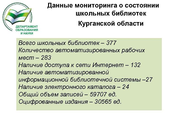 Данные мониторинга о состоянии школьных библиотек Курганской области Всего школьных библиотек – 377 Количество
